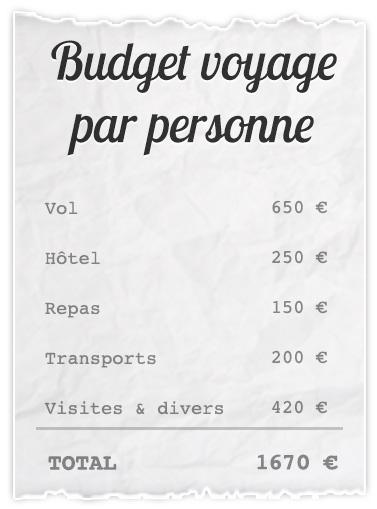 budget voyage au vietnam